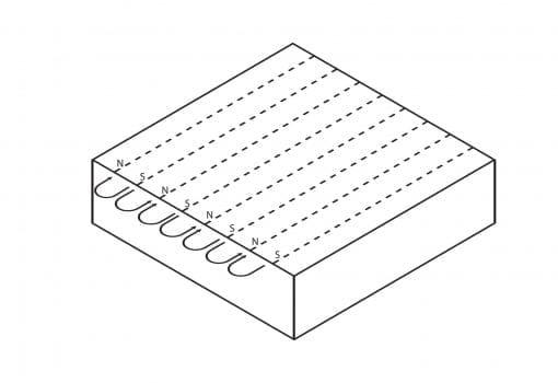 Multipole block